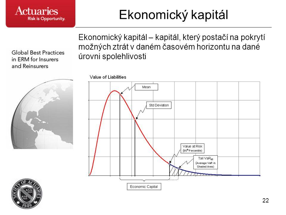 Ekonomický kapitál Ekonomický kapitál – kapitál, který postačí na pokrytí možných ztrát v daném časovém horizontu na dané úrovni spolehlivosti.