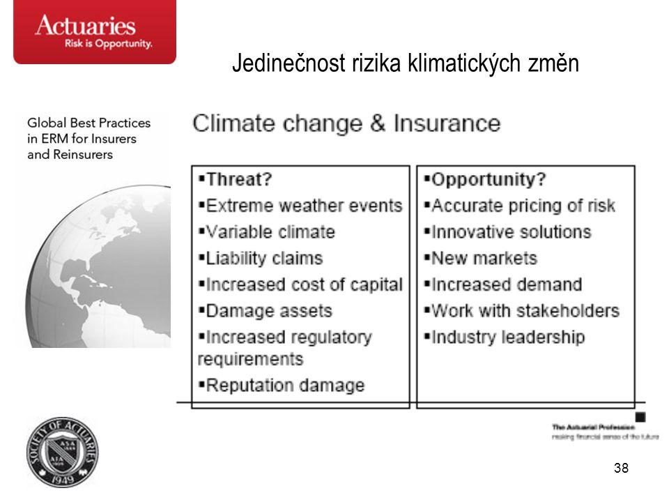 Jedinečnost rizika klimatických změn