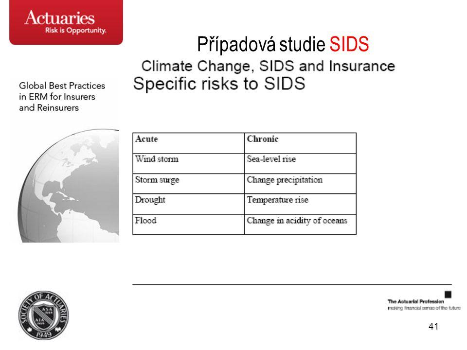 Případová studie SIDS