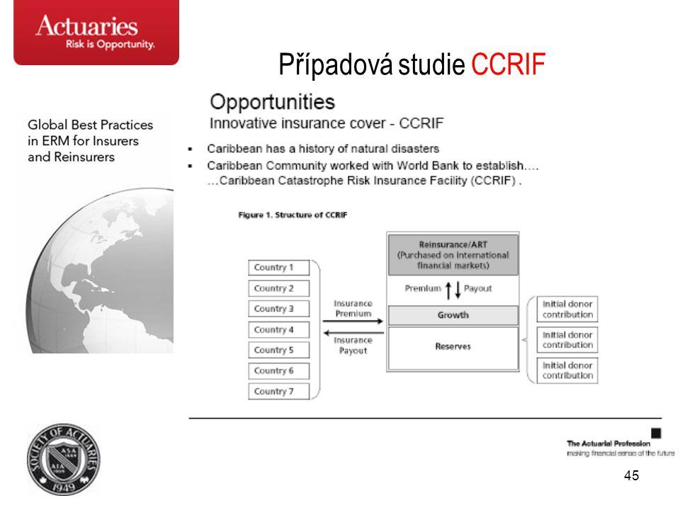 Případová studie CCRIF