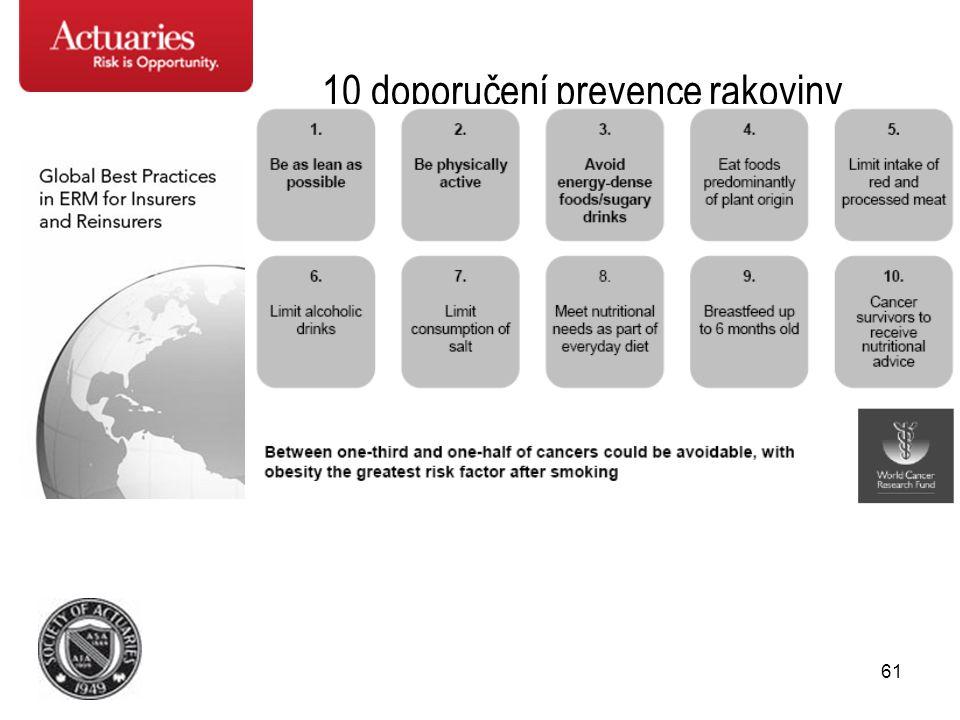 10 doporučení prevence rakoviny