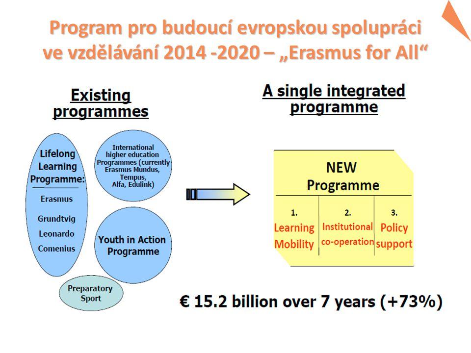 """Program pro budoucí evropskou spolupráci ve vzdělávání 2014 -2020 – """"Erasmus for All ve vzdělávání 2014 -2020"""