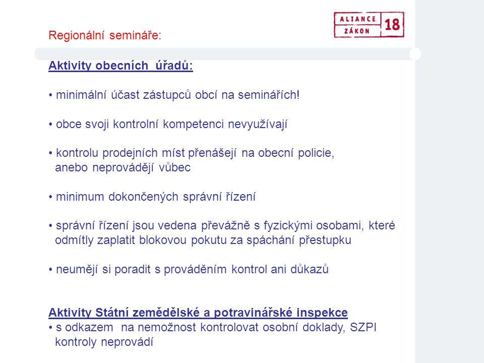 Regionální semináře: Aktivity obecních úřadů: minimální účast zástupců obcí na seminářích! obce svoji kontrolní kompetenci nevyužívají.