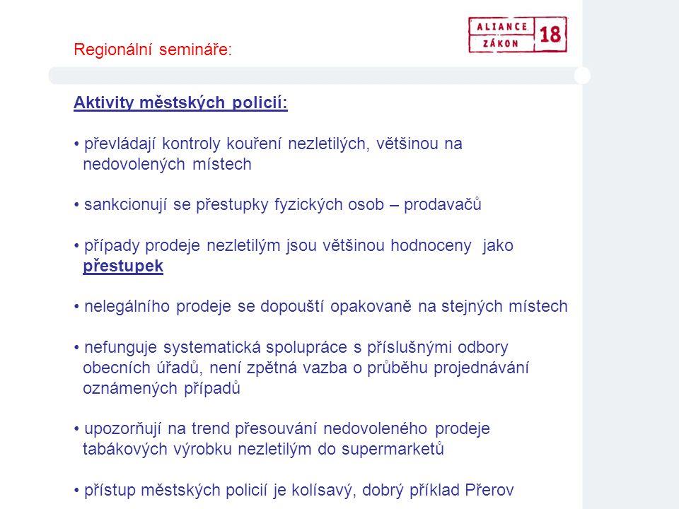 Regionální semináře: Aktivity městských policií: převládají kontroly kouření nezletilých, většinou na.