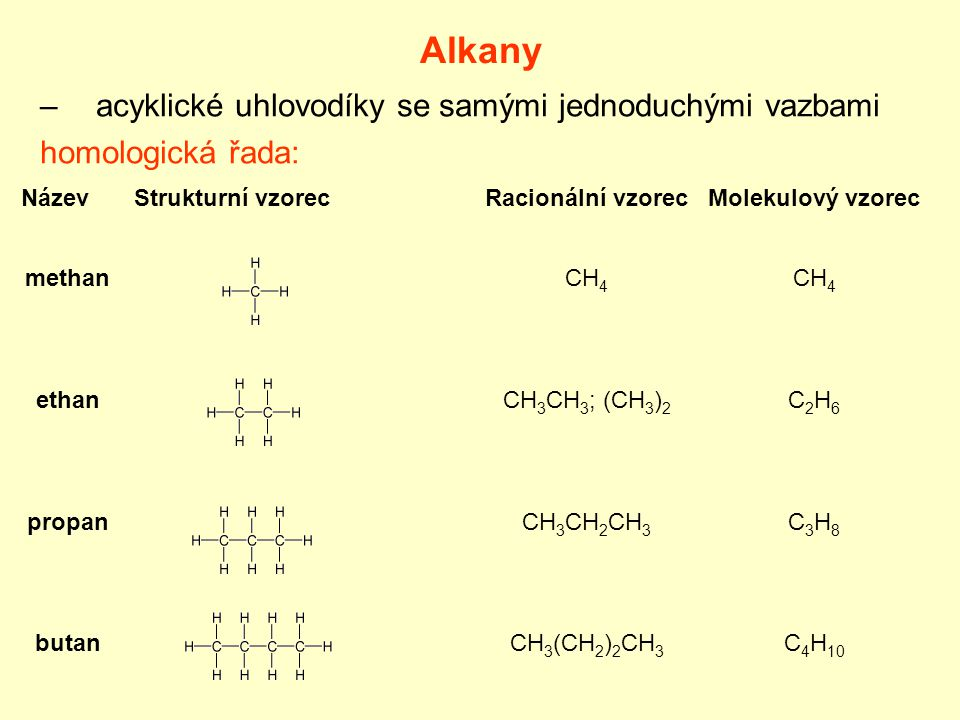 Alkany acyklické uhlovodíky se samými jednoduchými vazbami