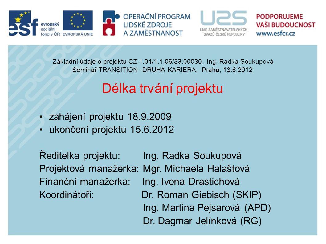 Seminář TRANSITION -DRUHÁ KARIÉRA, Praha, 13.6.2012