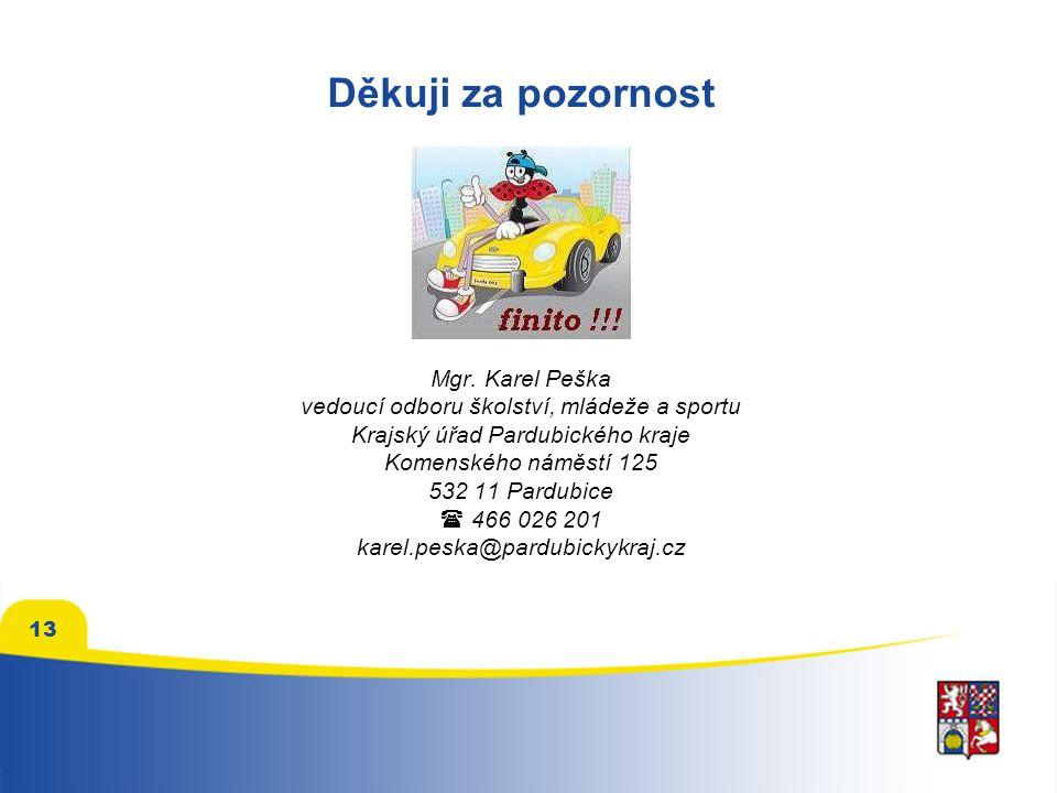 Děkuji za pozornost Mgr. Karel Peška