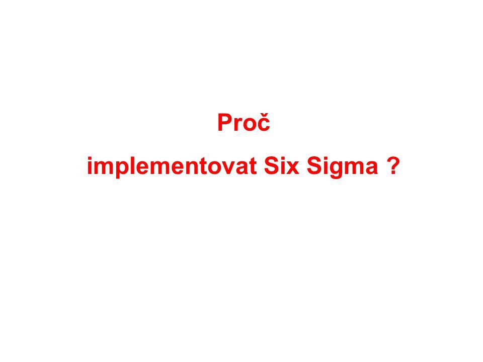 implementovat Six Sigma