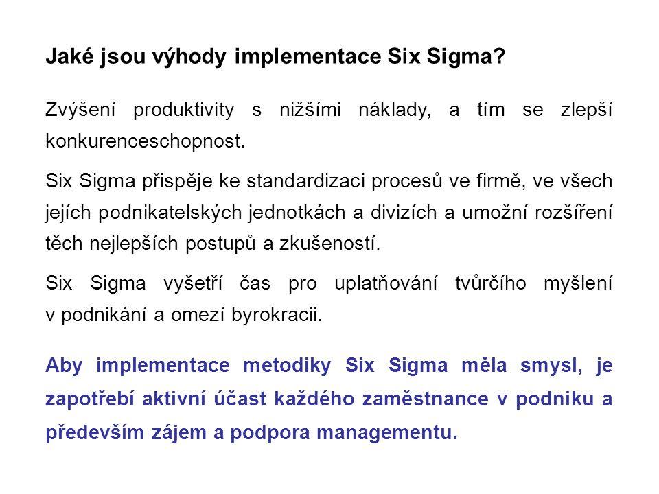 Jaké jsou výhody implementace Six Sigma