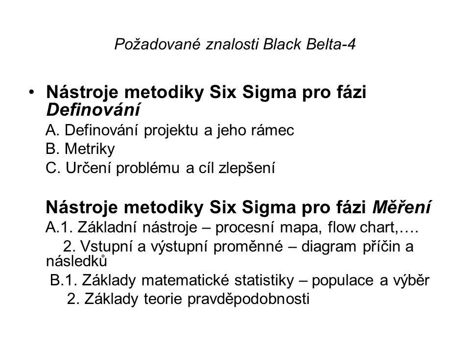Požadované znalosti Black Belta-4
