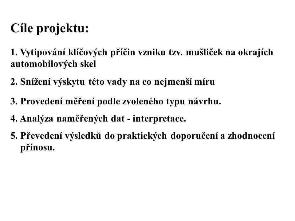 Cíle projektu: 1. Vytipování klíčových příčin vzniku tzv. mušliček na okrajích automobilových skel.