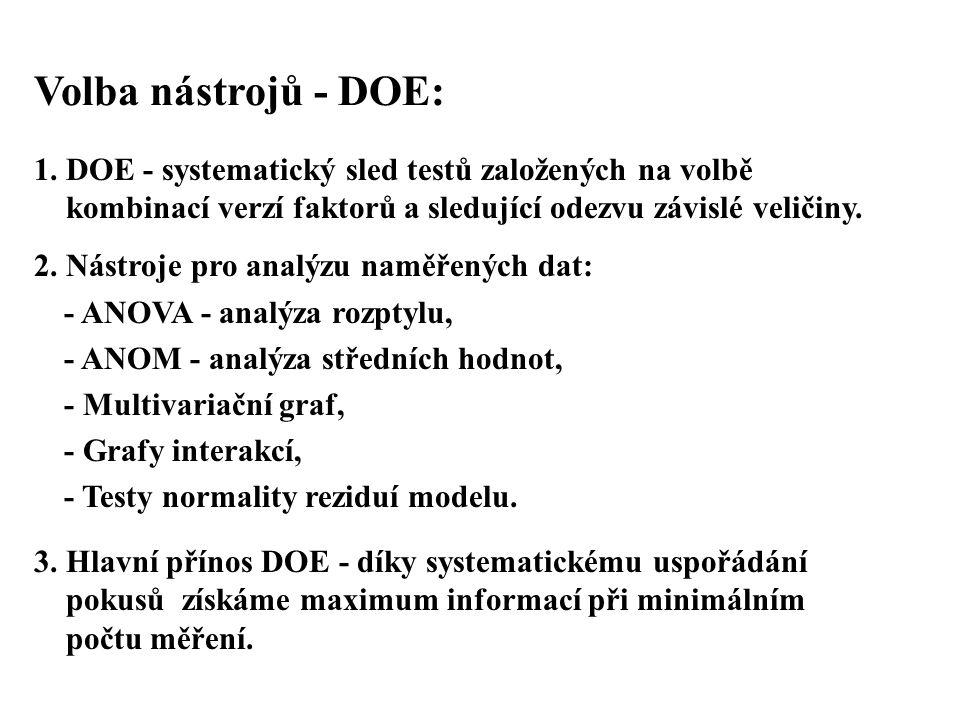 Volba nástrojů - DOE: 1. DOE - systematický sled testů založených na volbě kombinací verzí faktorů a sledující odezvu závislé veličiny.