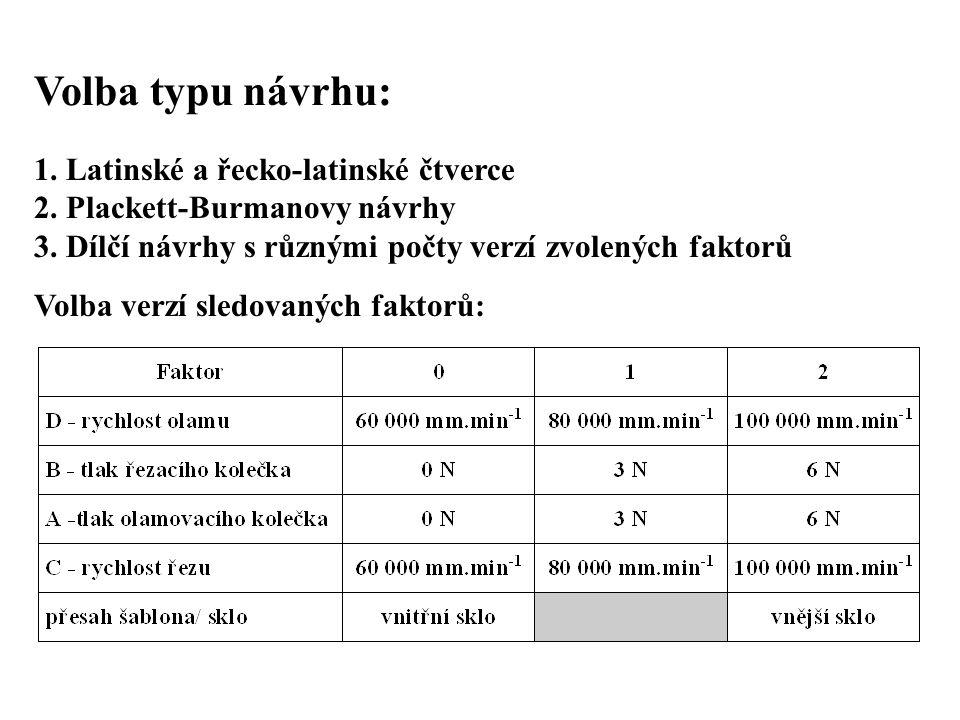 Volba typu návrhu: 1. Latinské a řecko-latinské čtverce