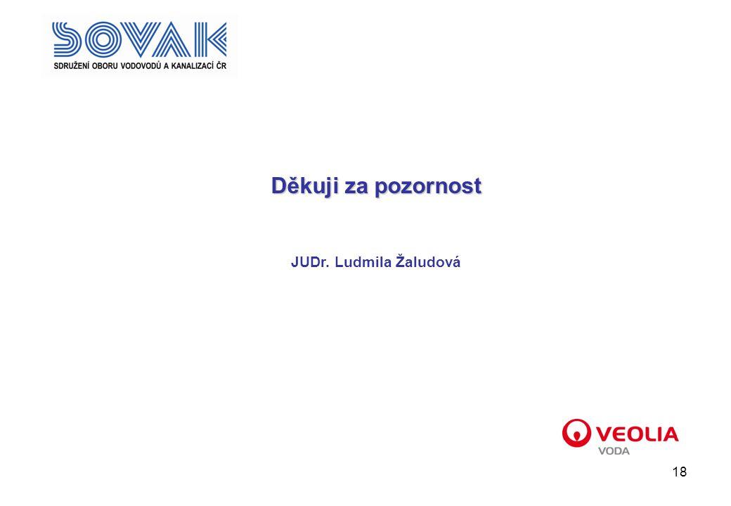 ; Děkuji za pozornost JUDr. Ludmila Žaludová