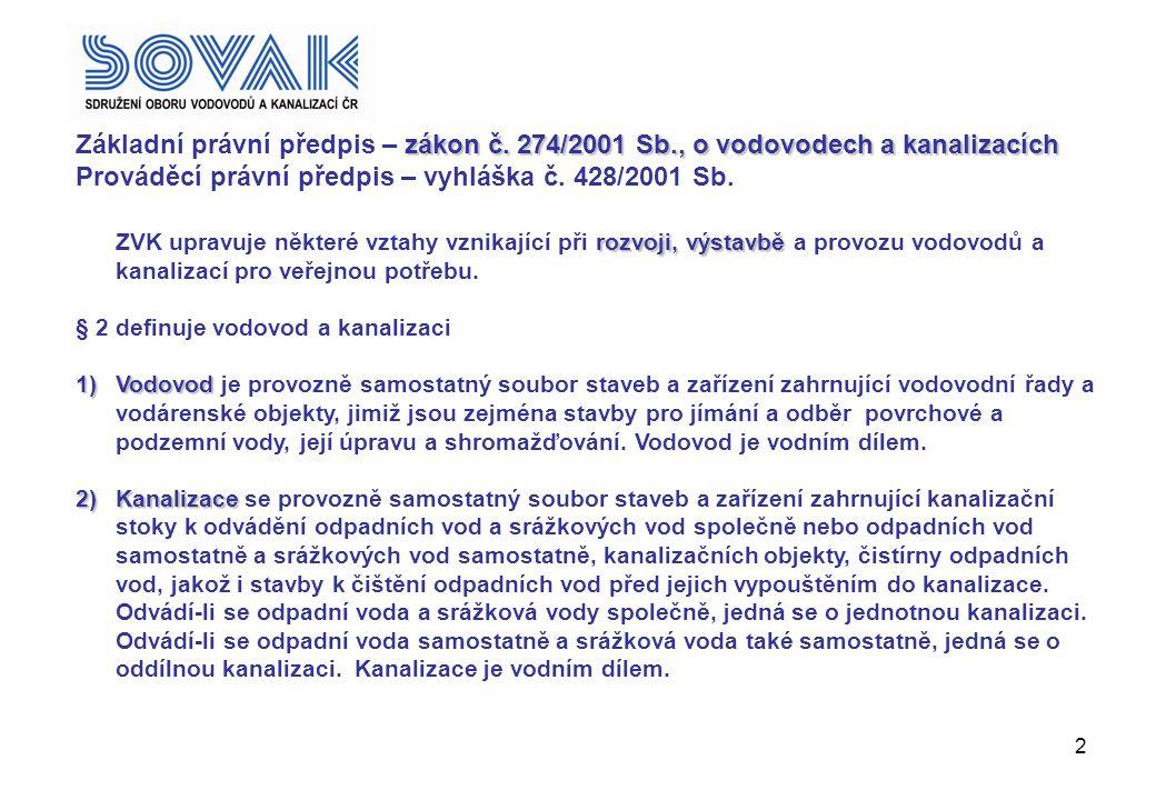 Prováděcí právní předpis – vyhláška č. 428/2001 Sb.