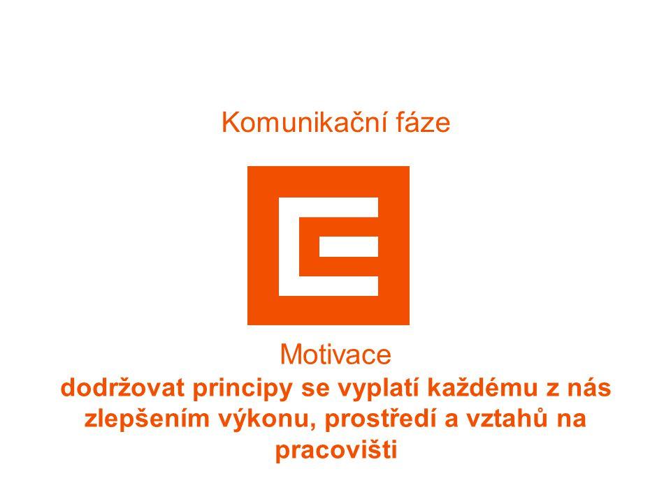PRG-ZPD008-20041008-11373P1C PRG-ZPD008-20041008-11373P1C. MICROSITE – FÁZE III. PODĚKOVÁNÍ – MOTIVACE PRO JEDNÁNÍ V SOULADU S PRINCIPY.