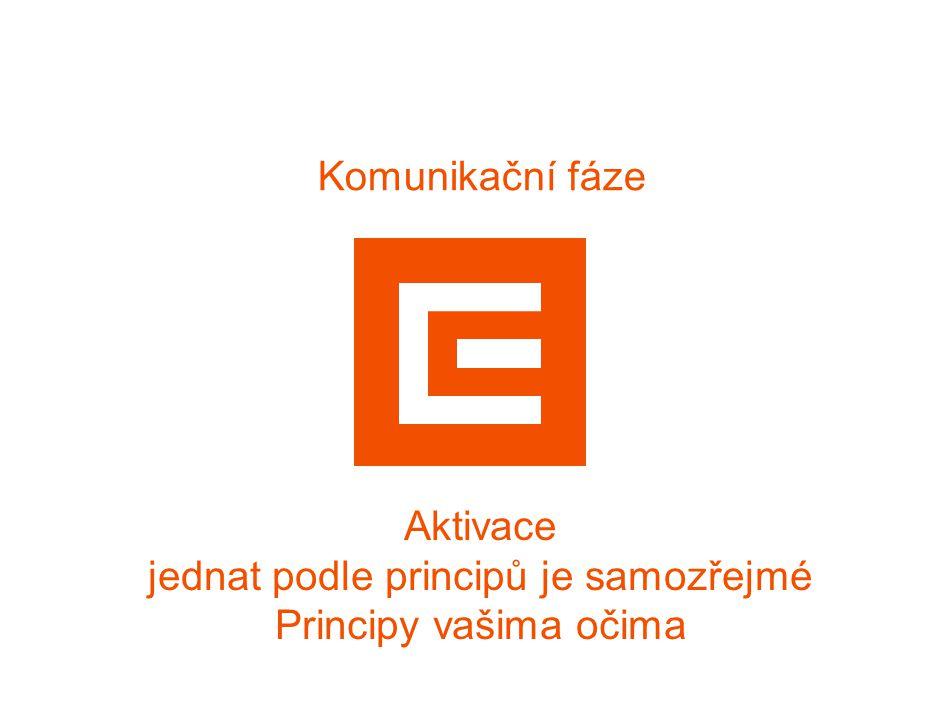 """PRG-ZPD008-20041008-11373P1C p. MICROSITE – FÁZE II. """"POHLED NA PRINCIPY VAŠIMA OČIMA ANEB JEDNAT PODLE PRINCIPŮ JE SAMOZŘEJMÉ."""