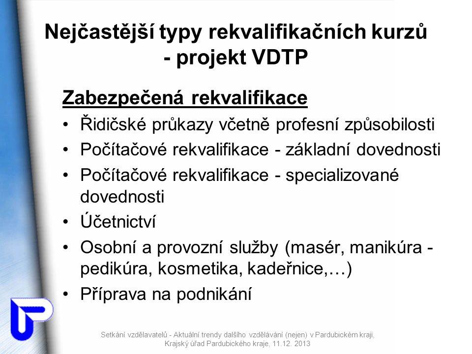 Nejčastější typy rekvalifikačních kurzů - projekt VDTP