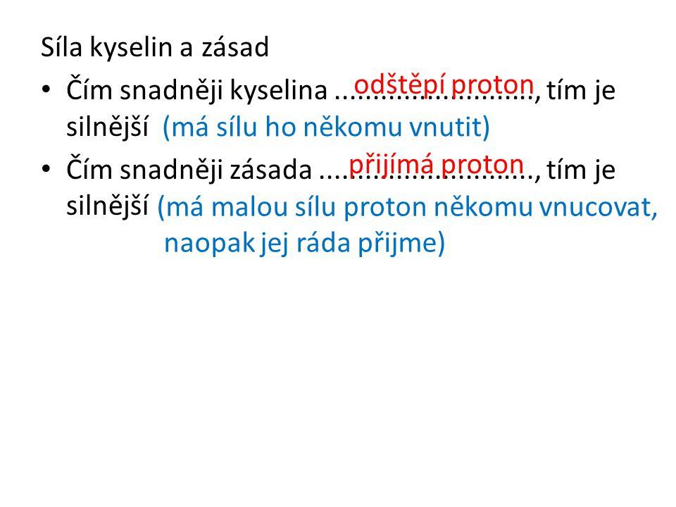 Síla kyselin a zásad Čím snadněji kyselina .........................., tím je silnější.