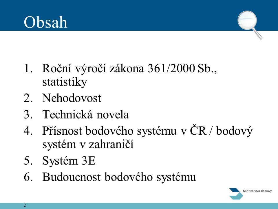 Obsah Roční výročí zákona 361/2000 Sb., statistiky Nehodovost