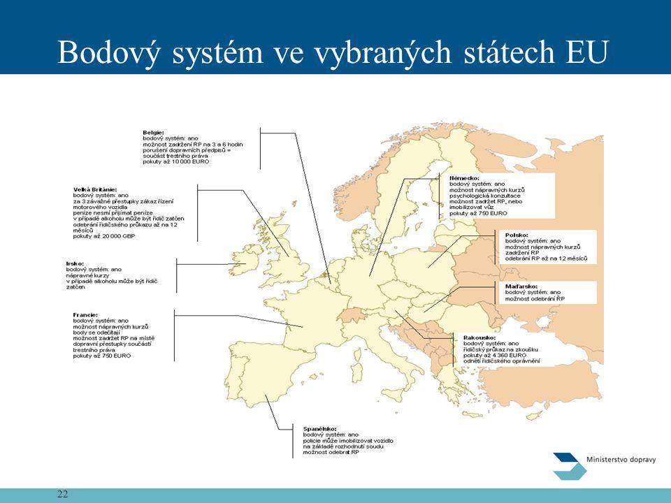 Bodový systém ve vybraných státech EU