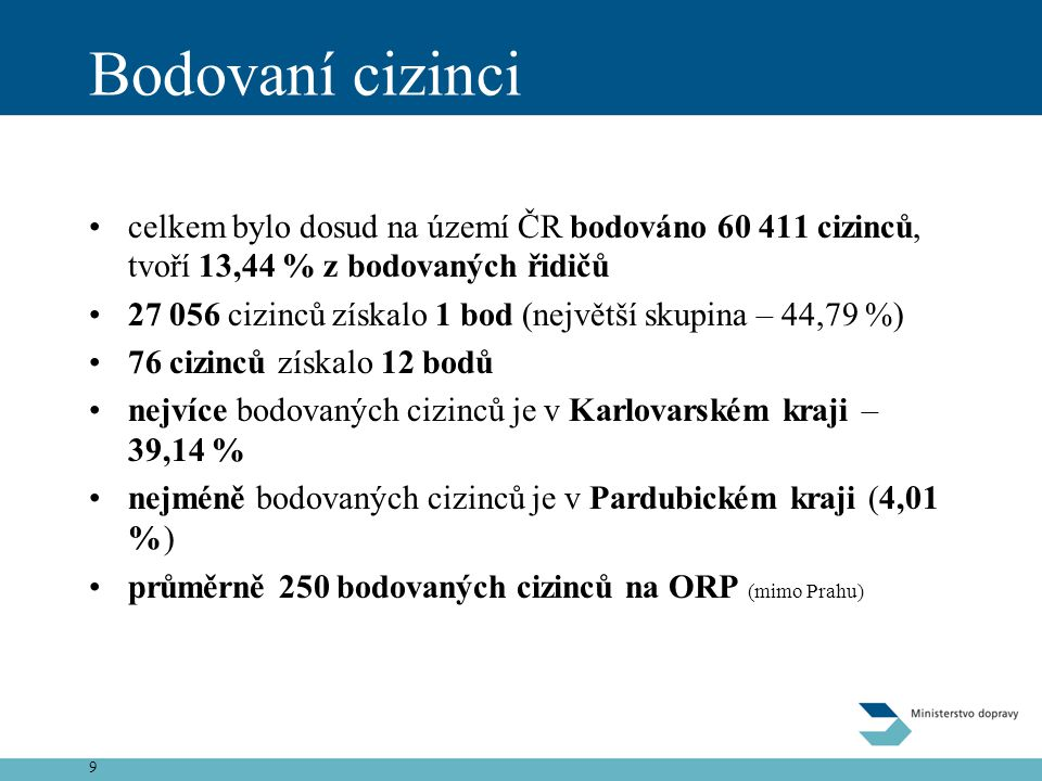 Bodovaní cizinci celkem bylo dosud na území ČR bodováno 60 411 cizinců, tvoří 13,44 % z bodovaných řidičů.