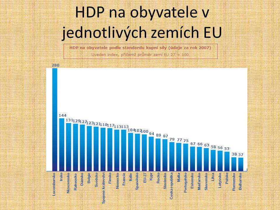 HDP na obyvatele v jednotlivých zemích EU