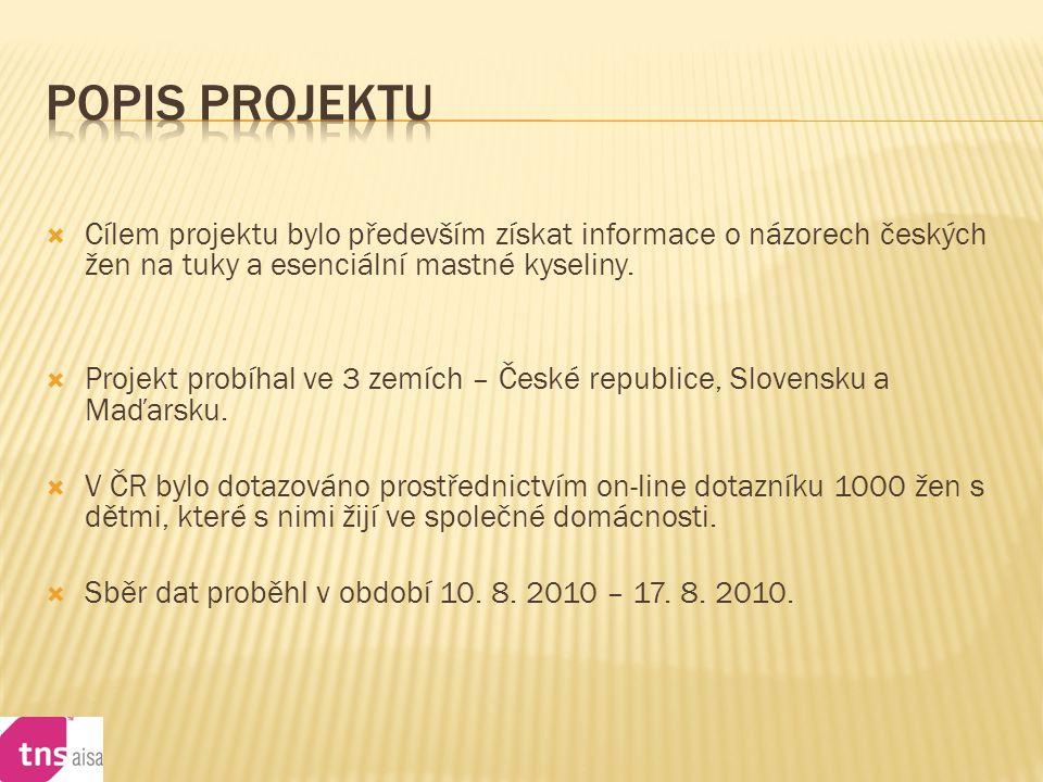 Popis projektu Cílem projektu bylo především získat informace o názorech českých žen na tuky a esenciální mastné kyseliny.