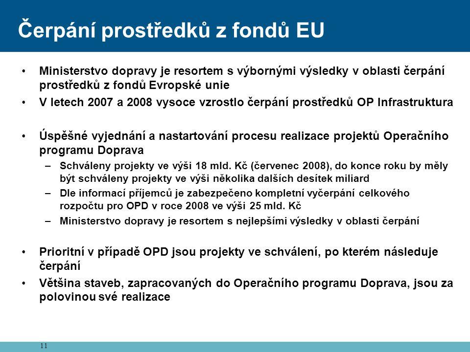 Čerpání prostředků z fondů EU