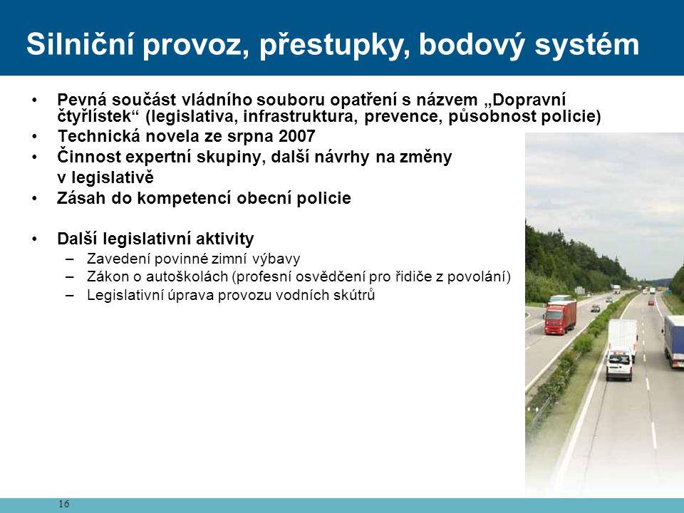 Silniční provoz, přestupky, bodový systém