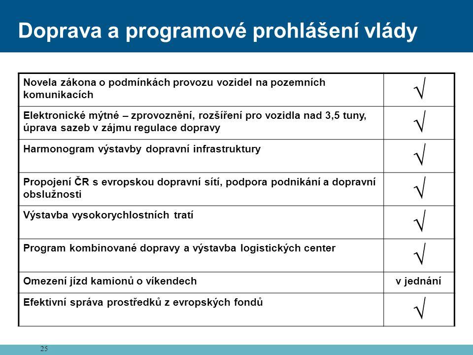 √ Doprava a programové prohlášení vlády
