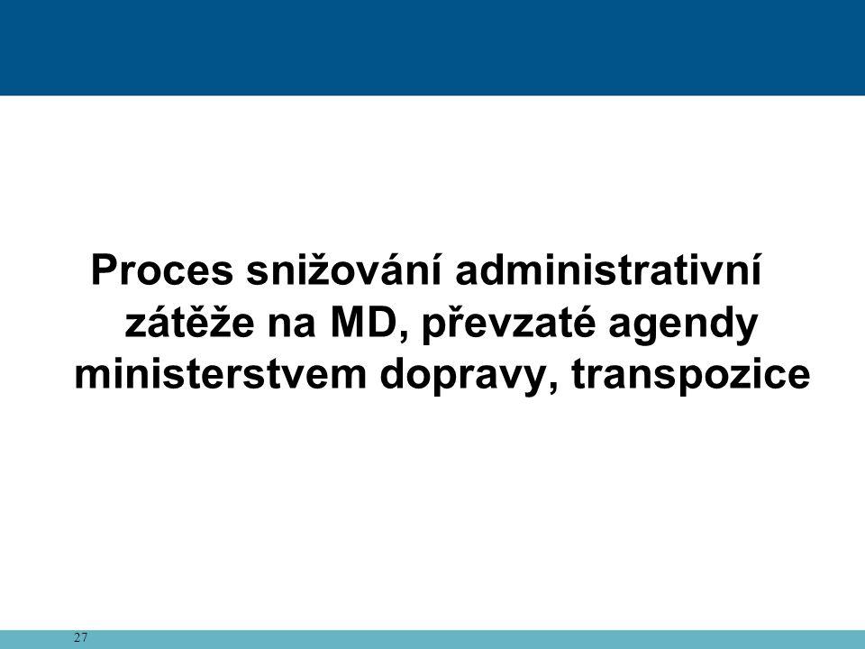 Proces snižování administrativní zátěže na MD, převzaté agendy ministerstvem dopravy, transpozice