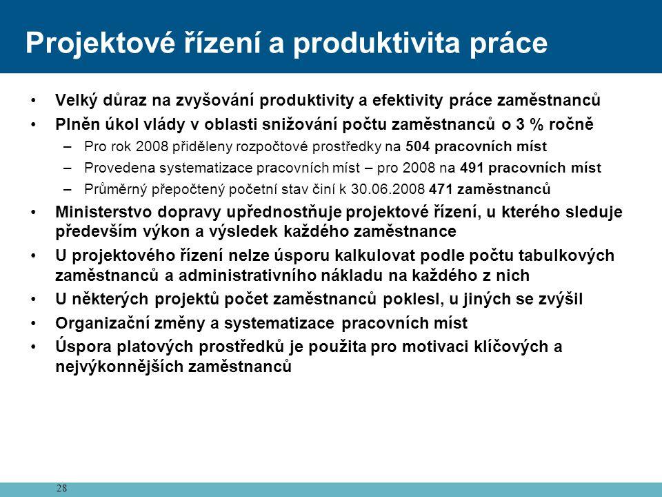 Projektové řízení a produktivita práce