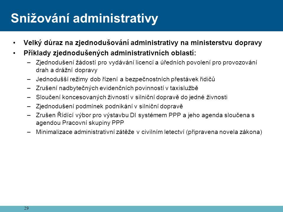 Snižování administrativy
