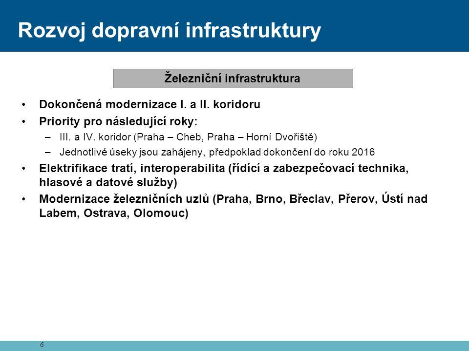 Železniční infrastruktura