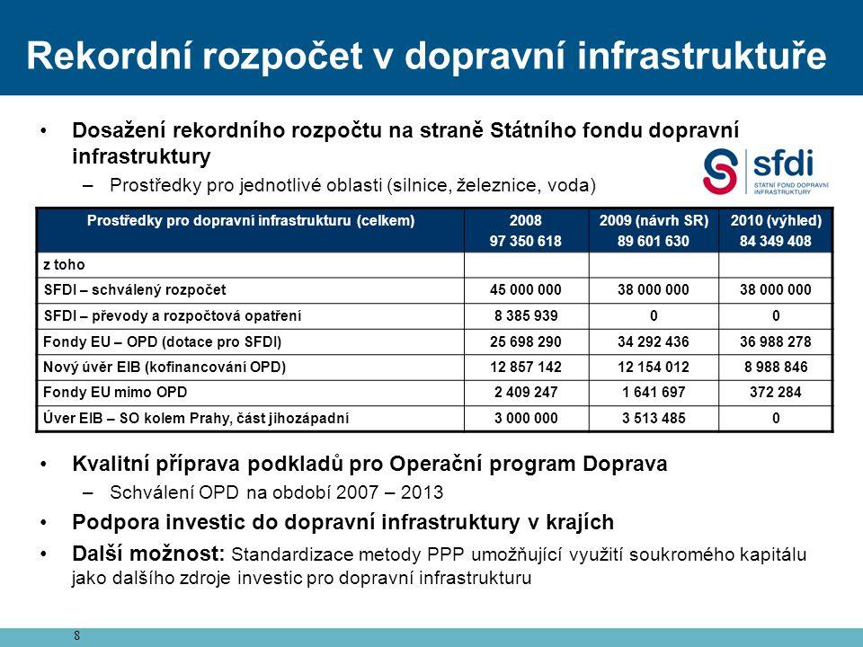 Prostředky pro dopravní infrastrukturu (celkem)