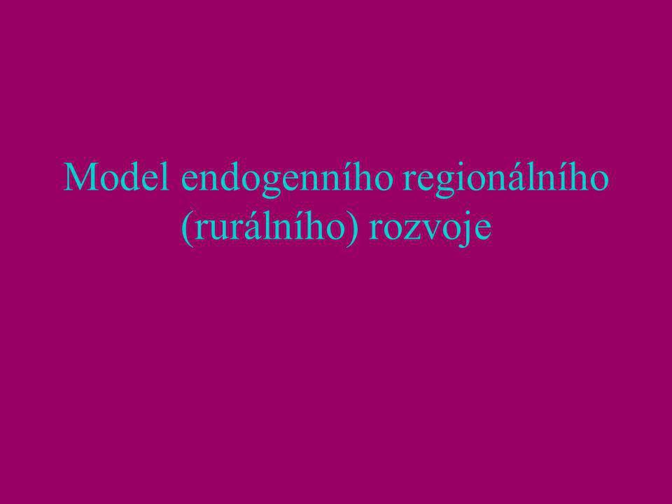 Model endogenního regionálního (rurálního) rozvoje
