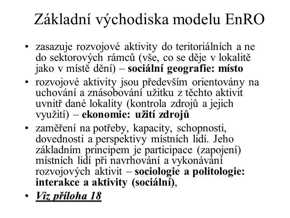 Základní východiska modelu EnRO