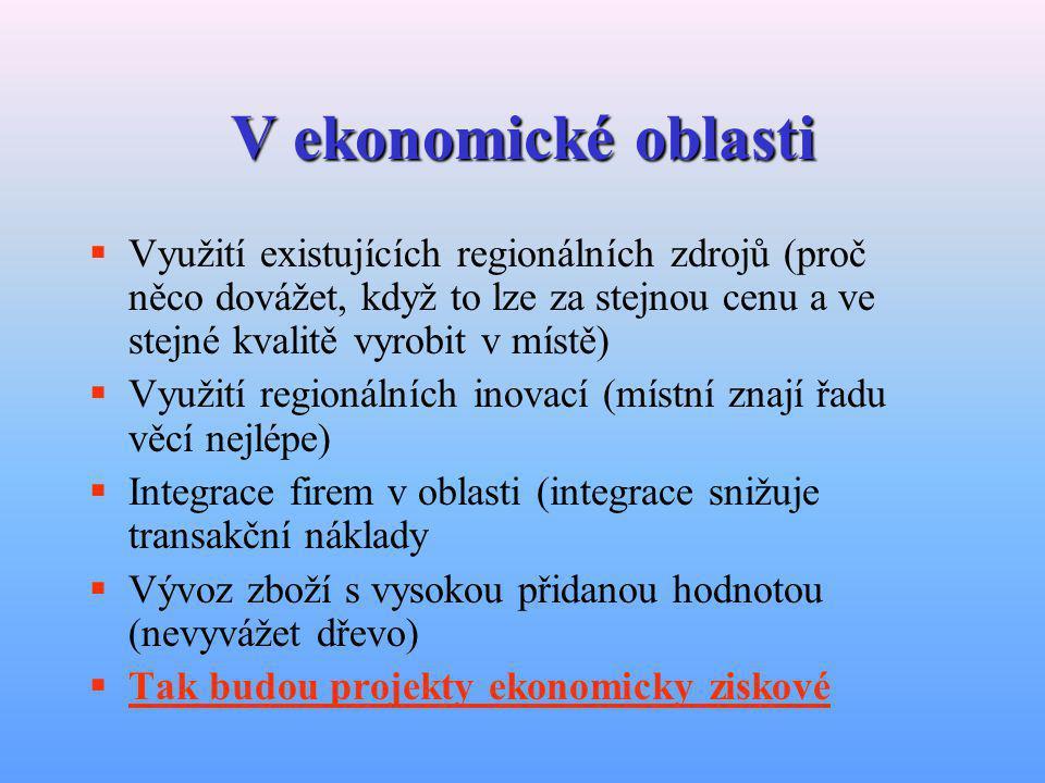 V ekonomické oblasti Využití existujících regionálních zdrojů (proč něco dovážet, když to lze za stejnou cenu a ve stejné kvalitě vyrobit v místě)