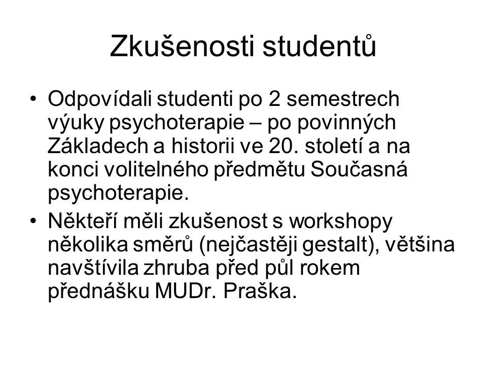 Zkušenosti studentů