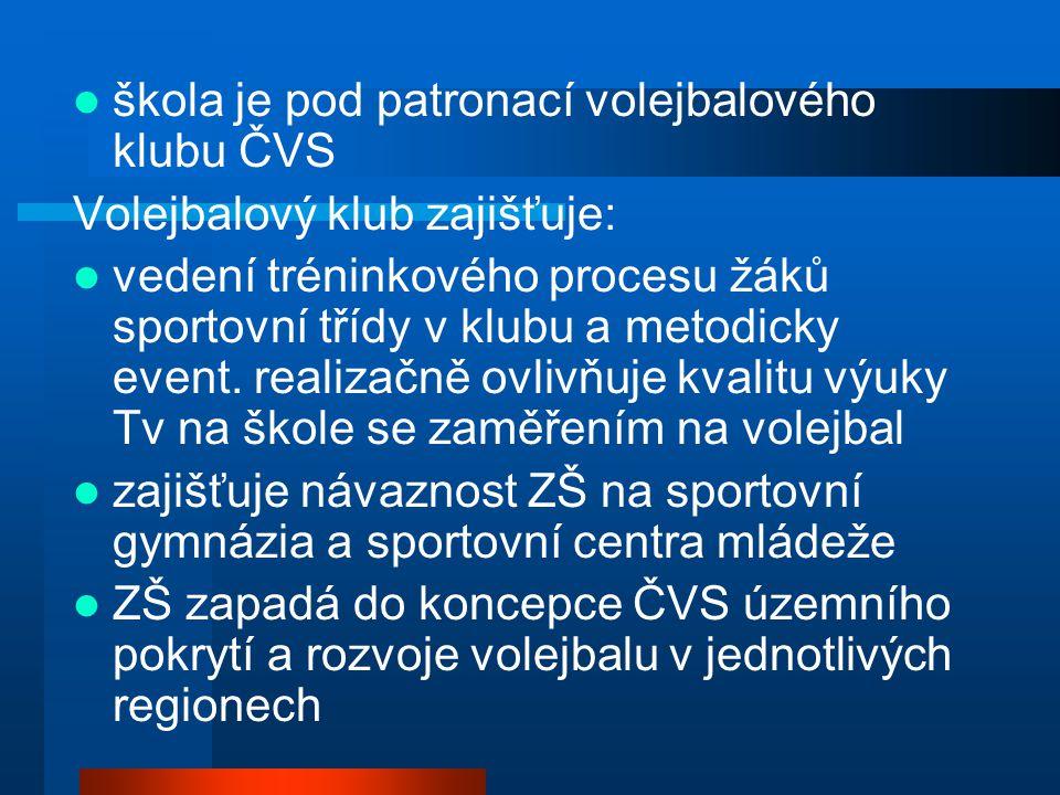škola je pod patronací volejbalového klubu ČVS