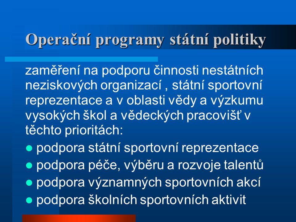 Operační programy státní politiky