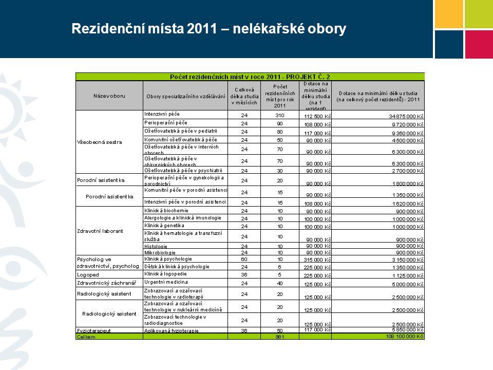 Rezidenční místa 2011 – nelékařské obory