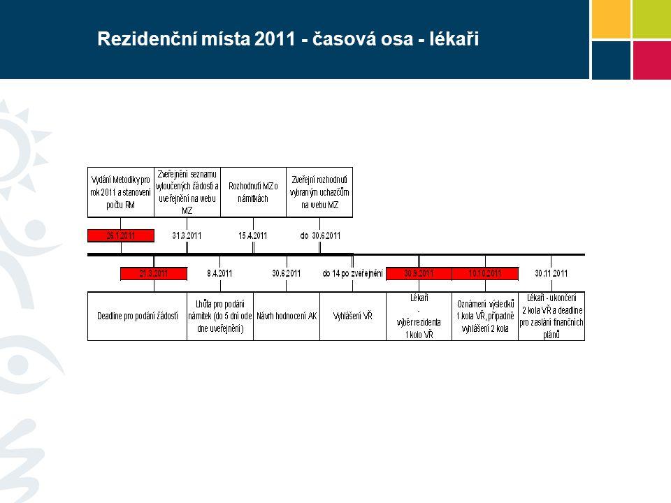 Rezidenční místa 2011 - časová osa - lékaři