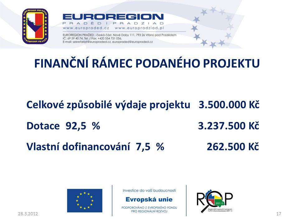Finanční rámec podaného projektu