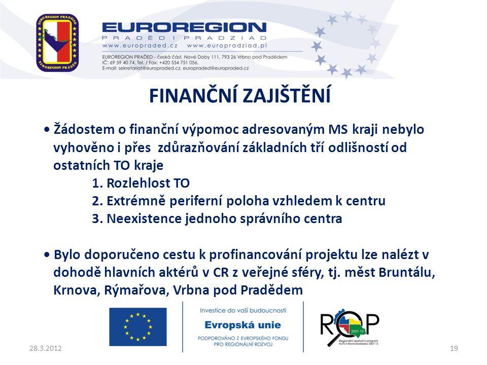 Finanční zajištění