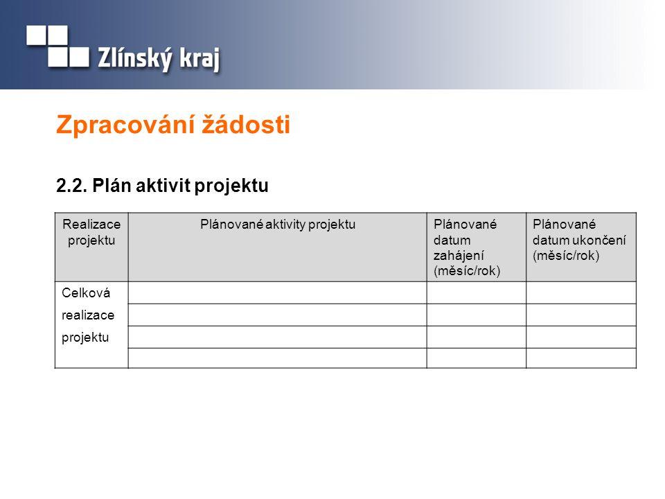 Zpracování žádosti 2.2. Plán aktivit projektu