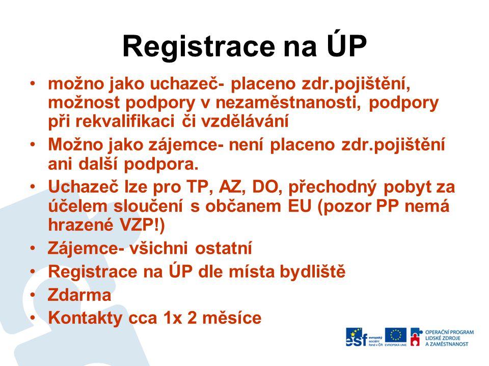 Registrace na ÚP možno jako uchazeč- placeno zdr.pojištění, možnost podpory v nezaměstnanosti, podpory při rekvalifikaci či vzdělávání.
