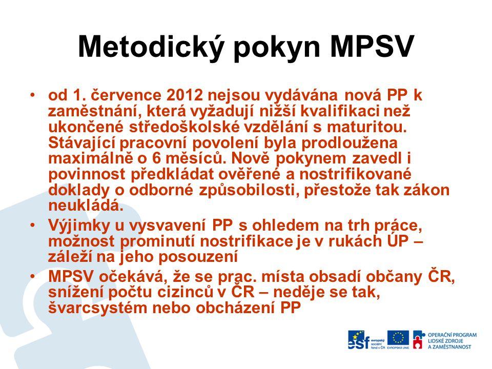 Metodický pokyn MPSV