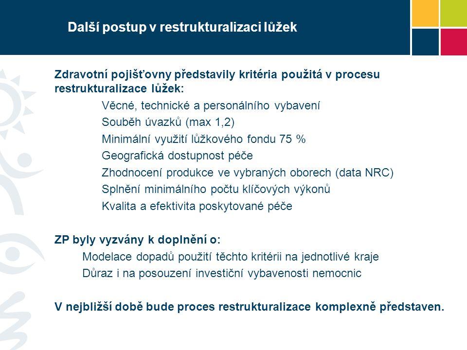 Další postup v restrukturalizaci lůžek